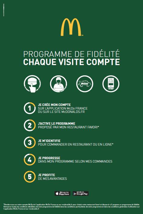 Nos programmes fid lit mcdonald s - Programme de fidelite ...